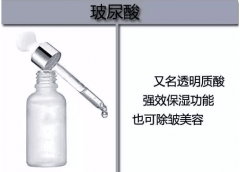 杭州玻尿酸的功效有哪些