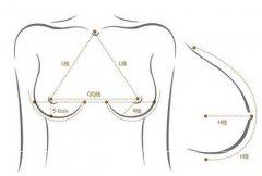 杭州自体脂肪丰胸术,女人有了大胸就够美了
