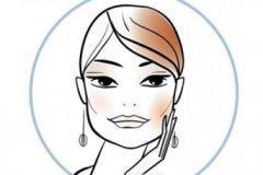 瘦脸针副作用