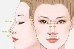 杭州最好的鼻部整形医院
